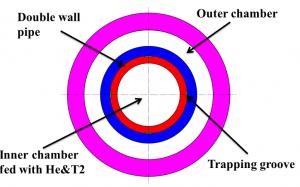 Ion article TRANSAT 2